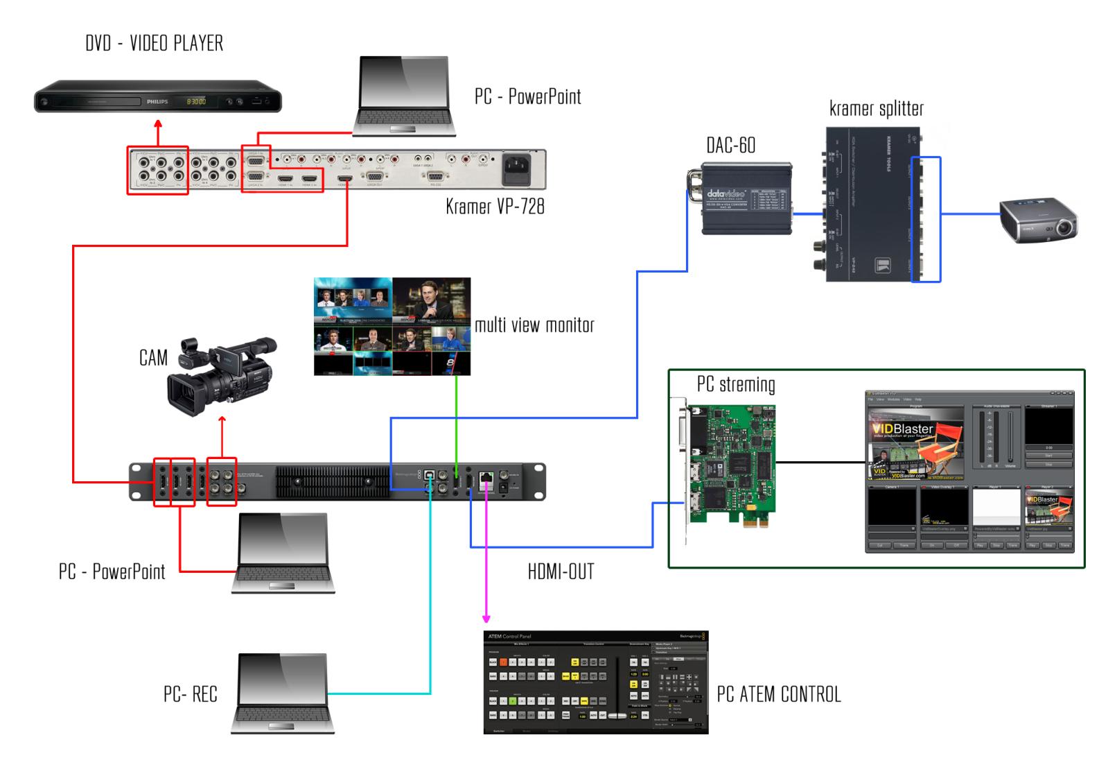 Ru switcher for mac os